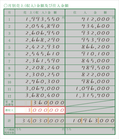 雑収入の記入欄(青色申告決算書)