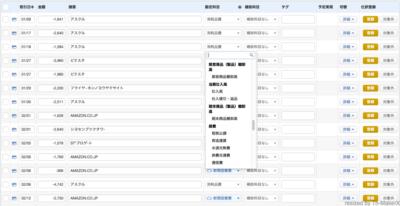 マネーフォワード 自動仕訳した取引データ画面
