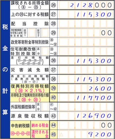 税金の計算 - 確定申告書Aの記入例
