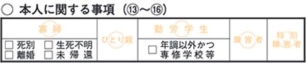 本人に関する事項 - 確定申告書Aの記入例(第二表)