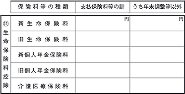 生命保険料控除 - 確定申告書Aの記入例(第二表)
