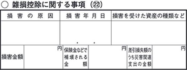 雑損控除に関する事項 - 確定申告書Aの記入例(第二表)