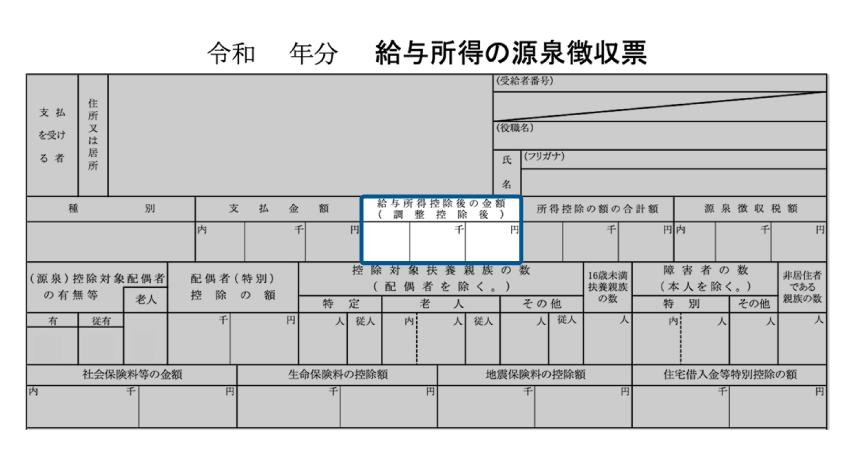 源泉徴収票の「給与所得控除後の金額」は、給与収入から給与所得控除を引いた金額