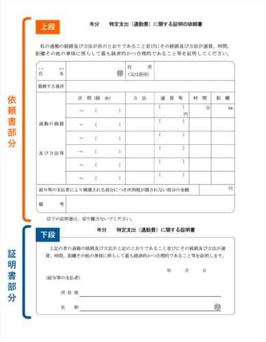 特定支出に関する証明書(通勤費用)