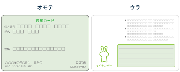 通知カードのイメージ