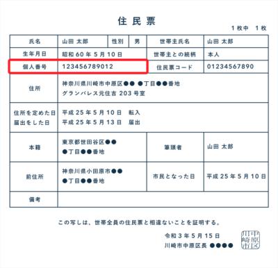 マイナンバーが記載された住民票の写し(個人票)