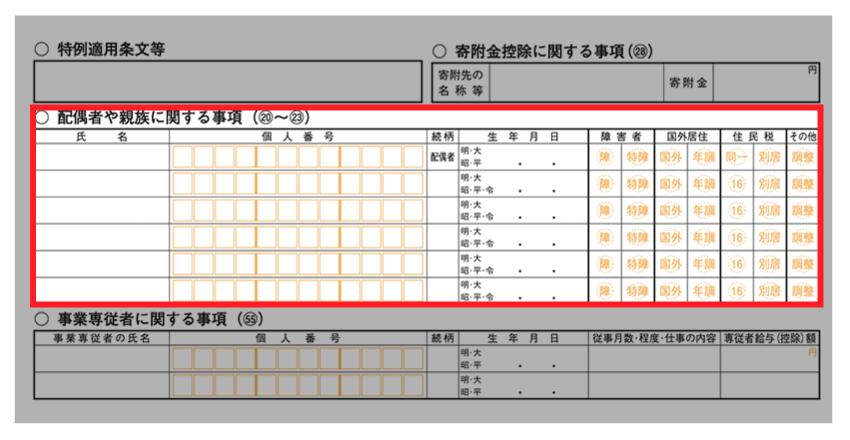 確定申告書B第一表の変更点(所得控除)