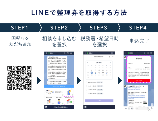 LINEで整理券を申し込む流れ