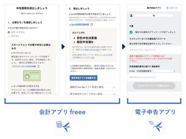 電子申告の流れ - freeeのスマホアプリ