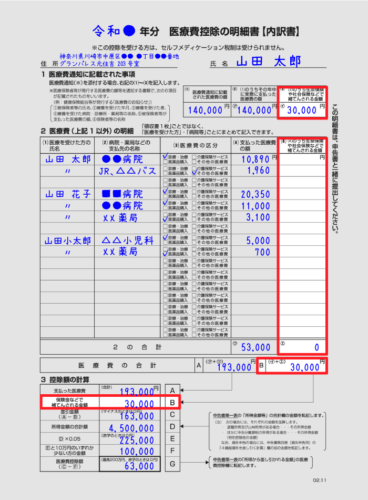 「医療費を補填する保険金等」の記入箇所 - 医療費控除の明細書