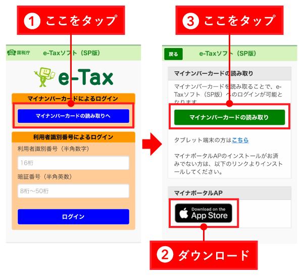 e-Taxソフト(SP版) - 初回ログインの手順