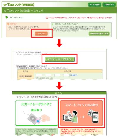 e-Taxソフト(WEB版) - 2次元バーコード認証でログイン