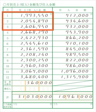 基準年の事業収入はココを参照 - 青色申告者の「一時支援金」申請