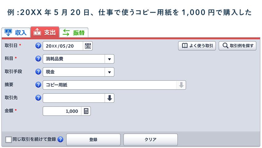 白色申告の記帳例 - クラウド会計ソフトの場合
