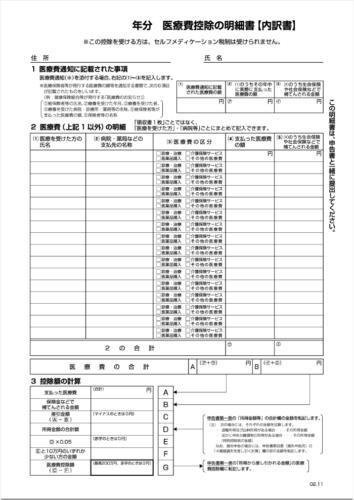 医療費控除の明細書