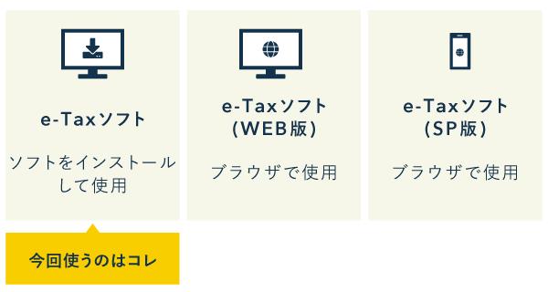 3種類のe-Taxソフト