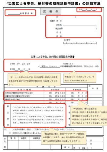 災害による申告などの個別延長申請書も記載例