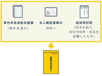 青色申告承認申請書の控え(収受印付き)をもらう方法 - 郵送提出の場合