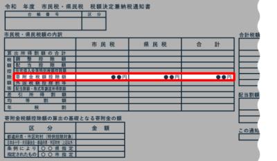 住民税額決定通知書(特別徴収)の例