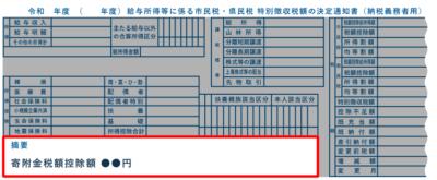 住民税額決定通知書(普通徴収)の例
