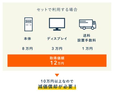 減価償却の取得価額 - デスクトップパソコン