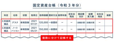一括償却資産を複数取得した場合 - 固定資産台帳