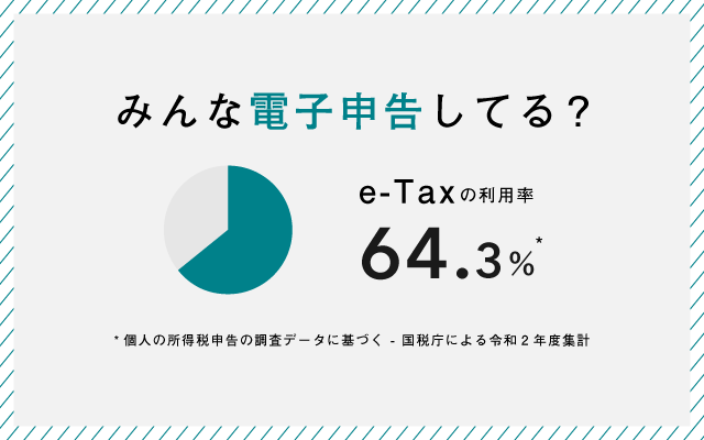 e-Taxの利用率はどれくらい?電子申告の活用状況